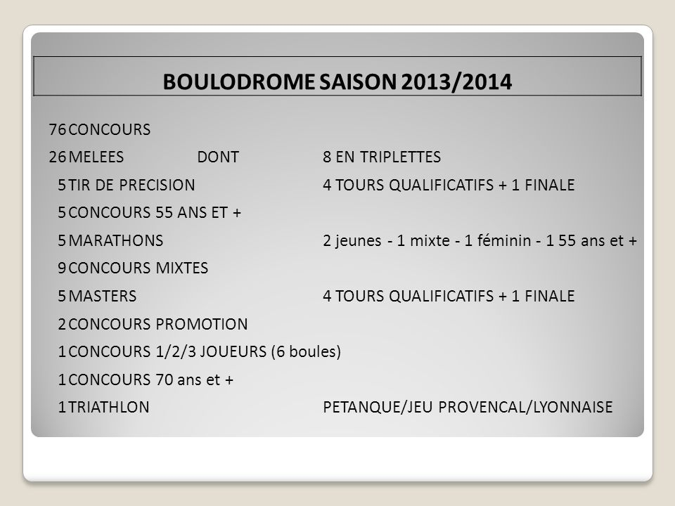 BOULODROME SAISON 2013/2014 76 CONCOURS 26 MELEES DONT 8 EN TRIPLETTES