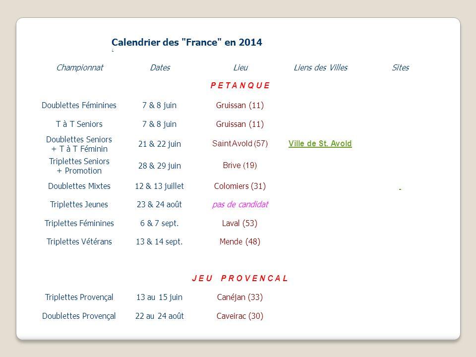 Calendrier des France en 2014