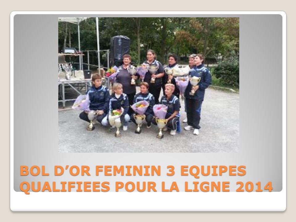 BOL D'OR FEMININ 3 EQUIPES QUALIFIEES POUR LA LIGNE 2014