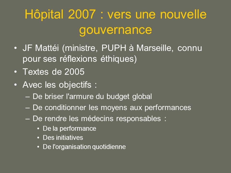 Hôpital 2007 : vers une nouvelle gouvernance