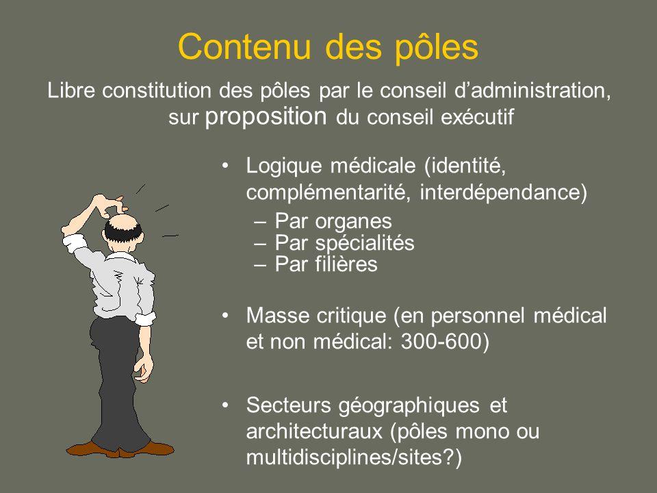 Contenu des pôles Libre constitution des pôles par le conseil d'administration, sur proposition du conseil exécutif.