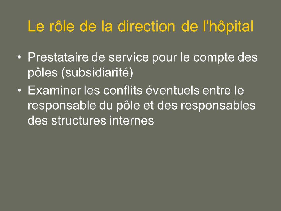 Le rôle de la direction de l hôpital