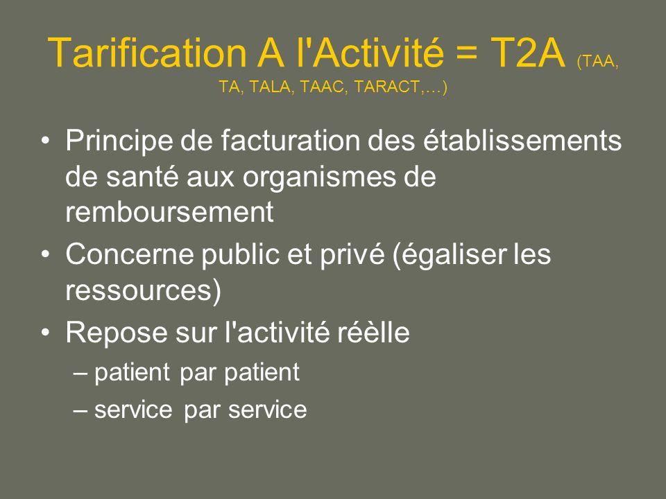 Tarification A l Activité = T2A (TAA, TA, TALA, TAAC, TARACT,…)