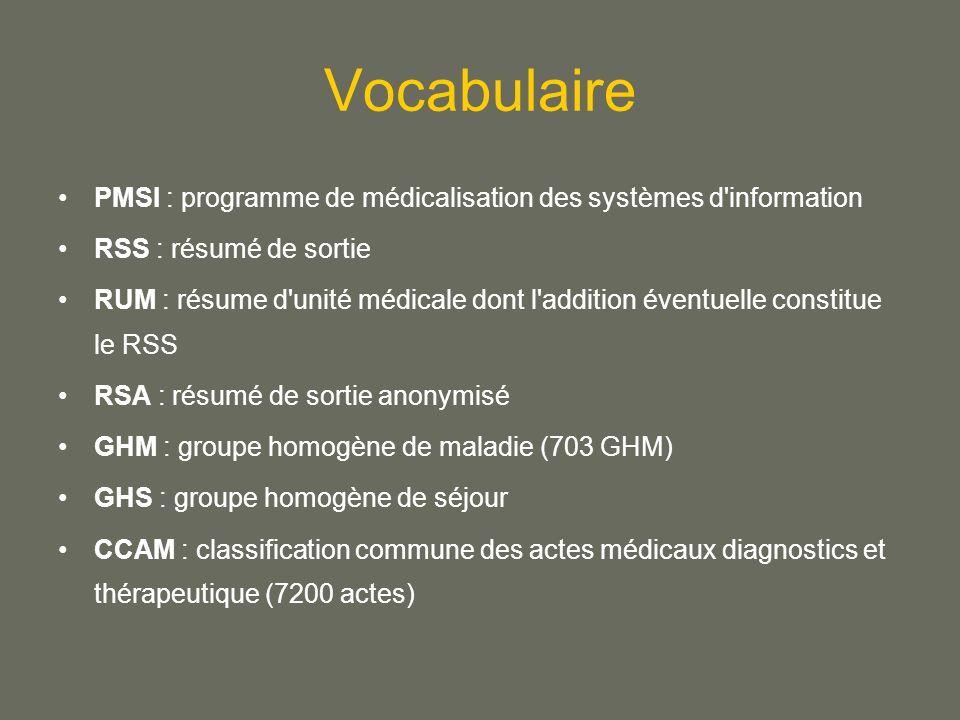 Vocabulaire PMSI : programme de médicalisation des systèmes d information. RSS : résumé de sortie.