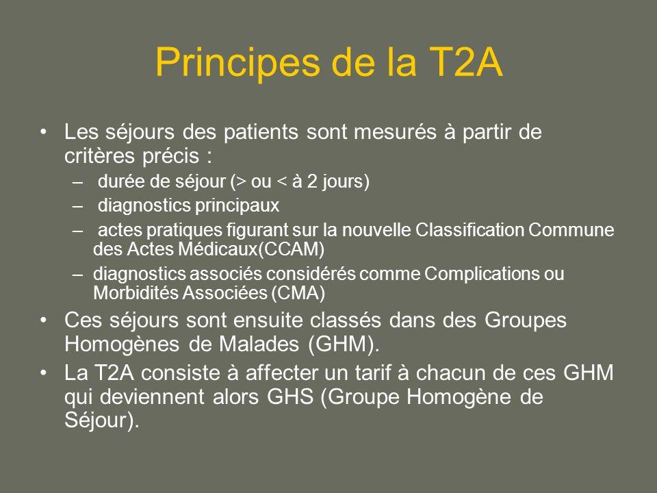 Principes de la T2A Les séjours des patients sont mesurés à partir de critères précis : durée de séjour (> ou < à 2 jours)
