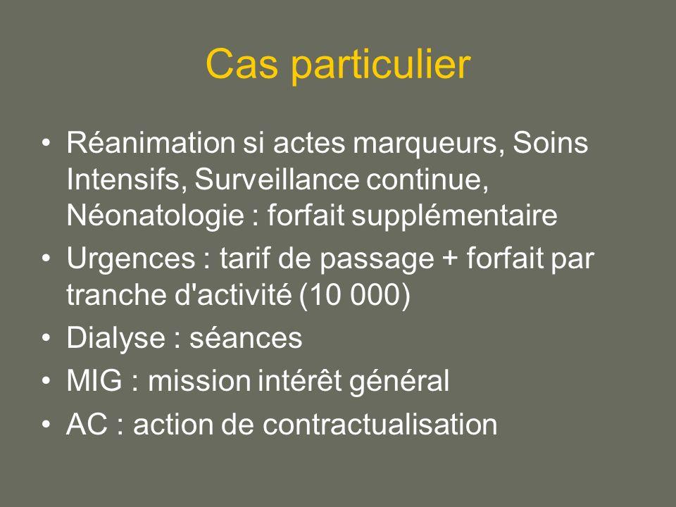 Cas particulier Réanimation si actes marqueurs, Soins Intensifs, Surveillance continue, Néonatologie : forfait supplémentaire.