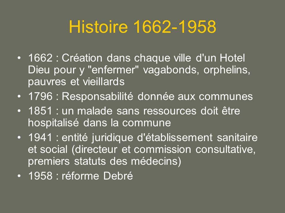 Histoire 1662-1958 1662 : Création dans chaque ville d un Hotel Dieu pour y enfermer vagabonds, orphelins, pauvres et vieillards.