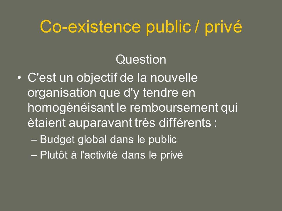 Co-existence public / privé