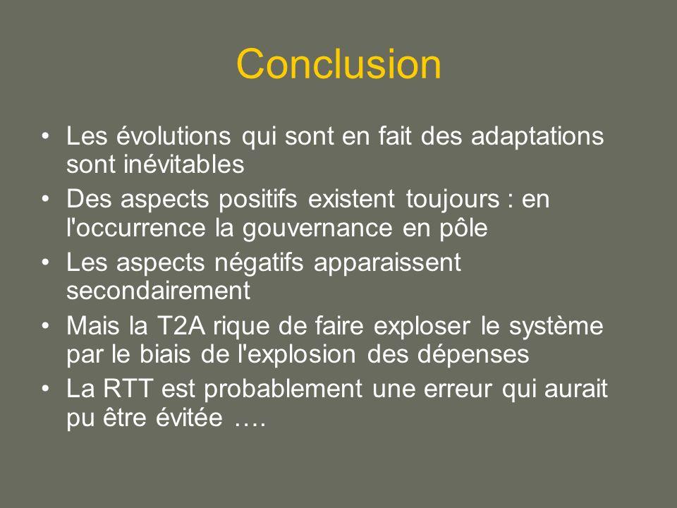 Conclusion Les évolutions qui sont en fait des adaptations sont inévitables.