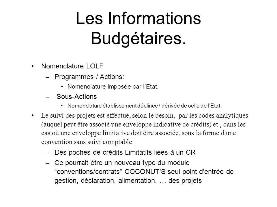 Les Informations Budgétaires.