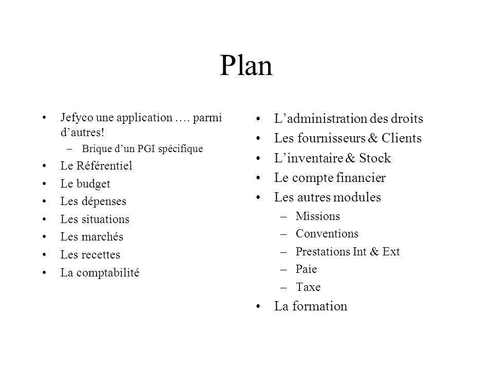 Plan L'administration des droits Les fournisseurs & Clients