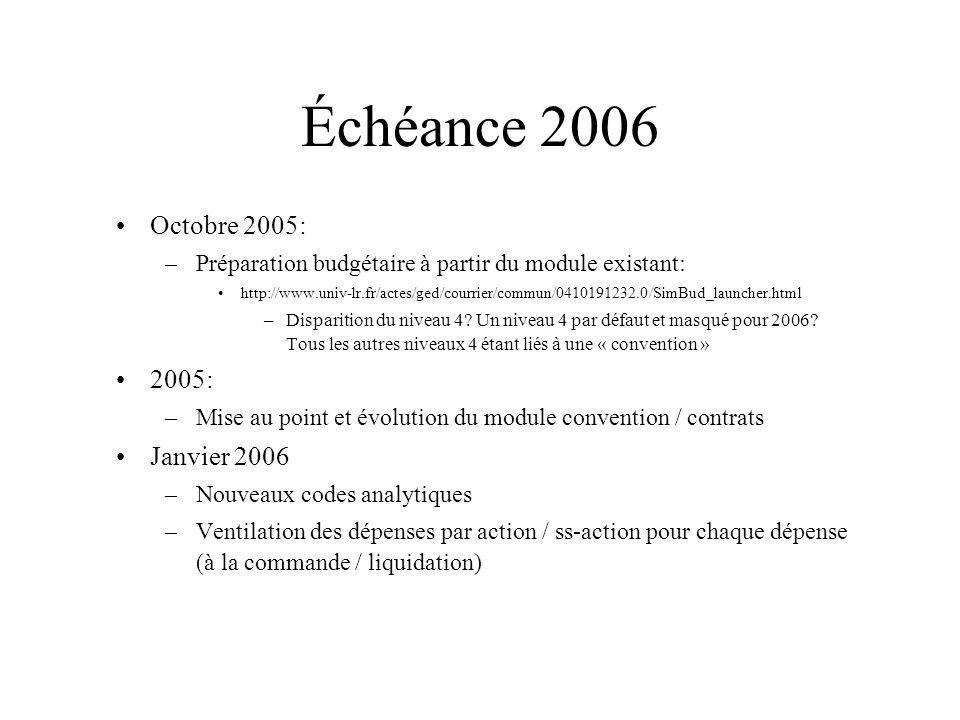 Échéance 2006 Octobre 2005: 2005: Janvier 2006