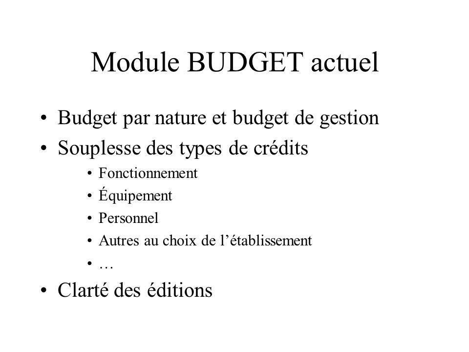 Module BUDGET actuel Budget par nature et budget de gestion