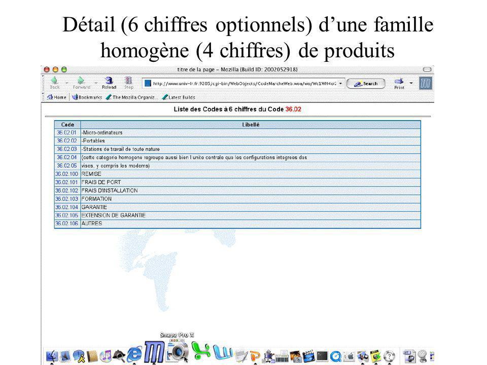 Détail (6 chiffres optionnels) d'une famille homogène (4 chiffres) de produits