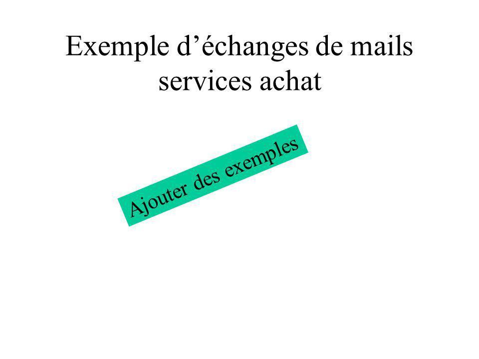 Exemple d'échanges de mails services achat