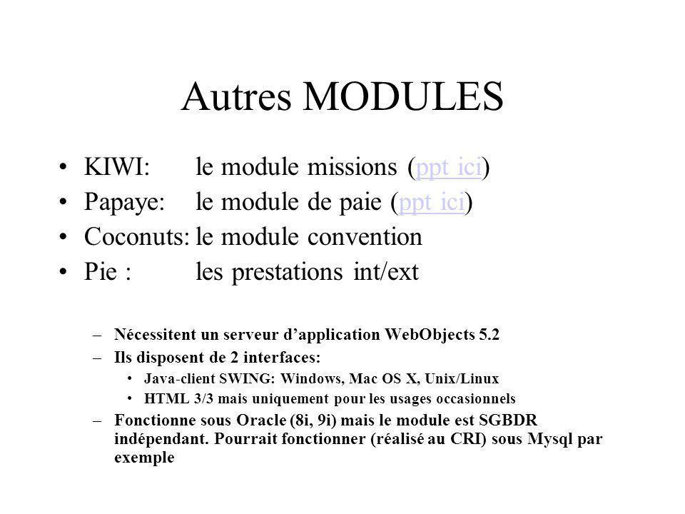 Autres MODULES KIWI: le module missions (ppt ici)