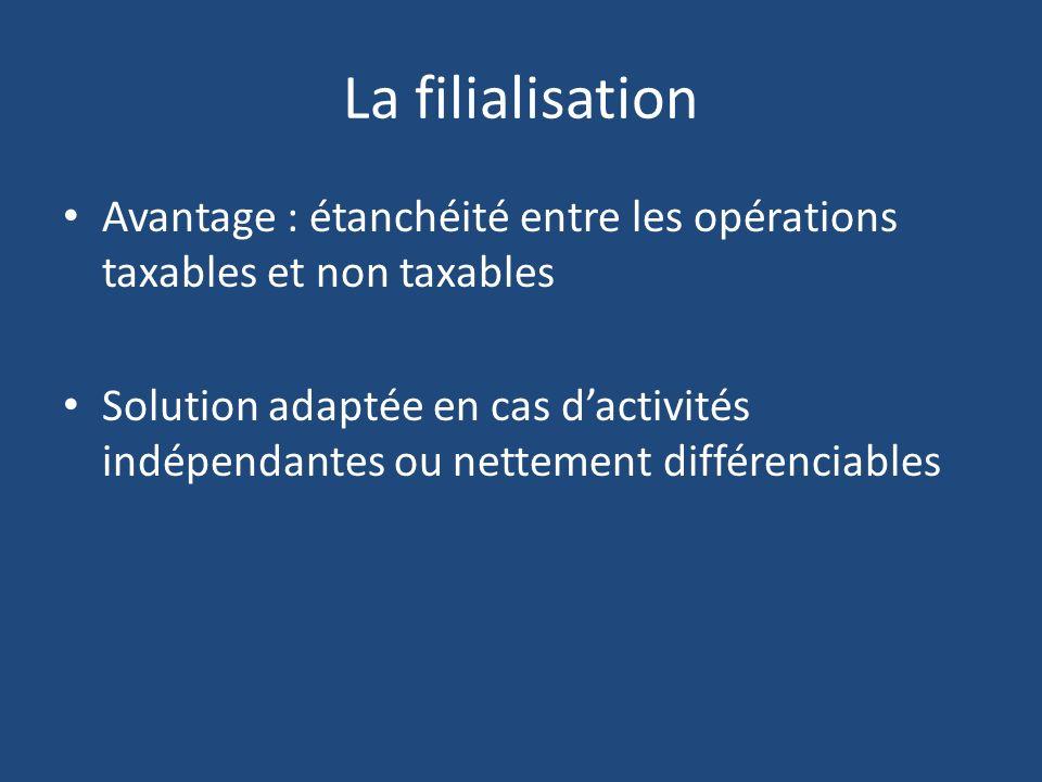 La filialisation Avantage : étanchéité entre les opérations taxables et non taxables.