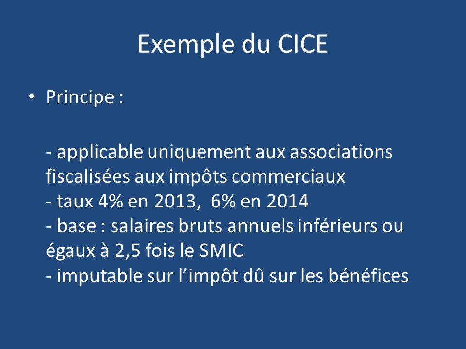 Exemple du CICE Principe :