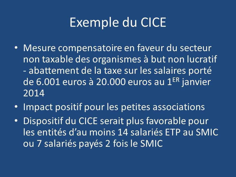 Exemple du CICE