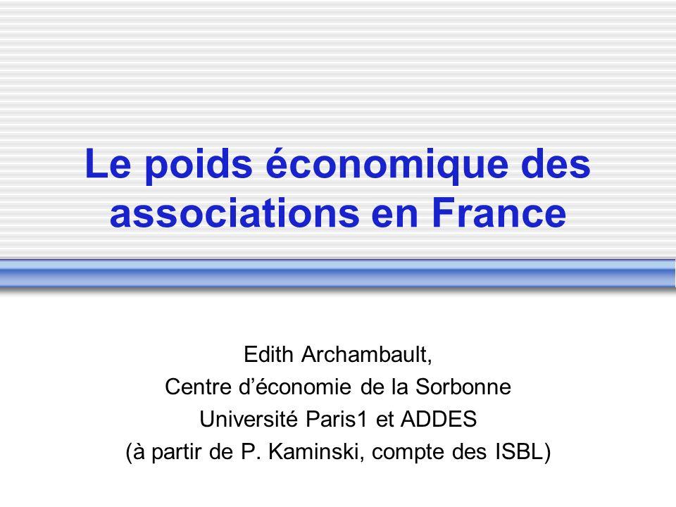 Le poids économique des associations en France
