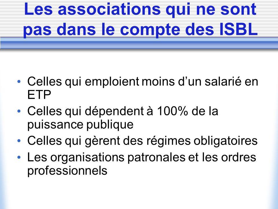 Les associations qui ne sont pas dans le compte des ISBL