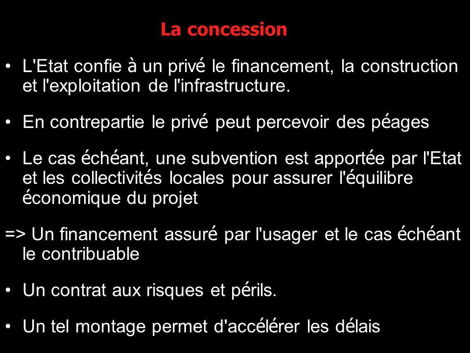 La concession L Etat confie à un privé le financement, la construction et l exploitation de l infrastructure.