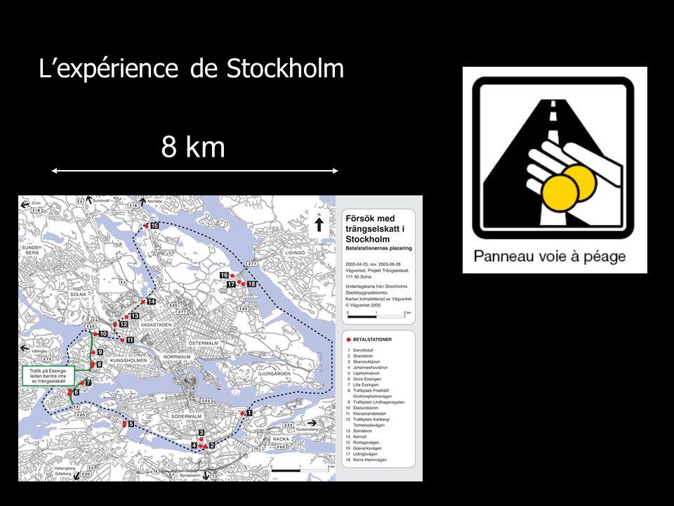 L'expérience de Stockholm