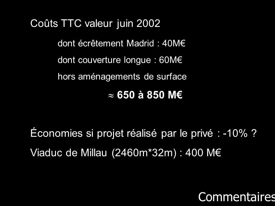Commentaires Coûts TTC valeur juin 2002 dont écrêtement Madrid : 40M€