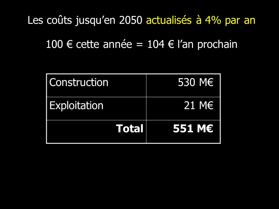 Les coûts jusqu'en 2050 actualisés à 4% par an 100 € cette année = 104 € l'an prochain