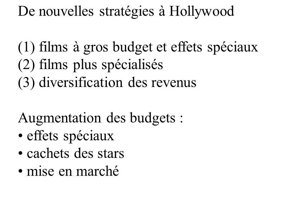 De nouvelles stratégies à Hollywood
