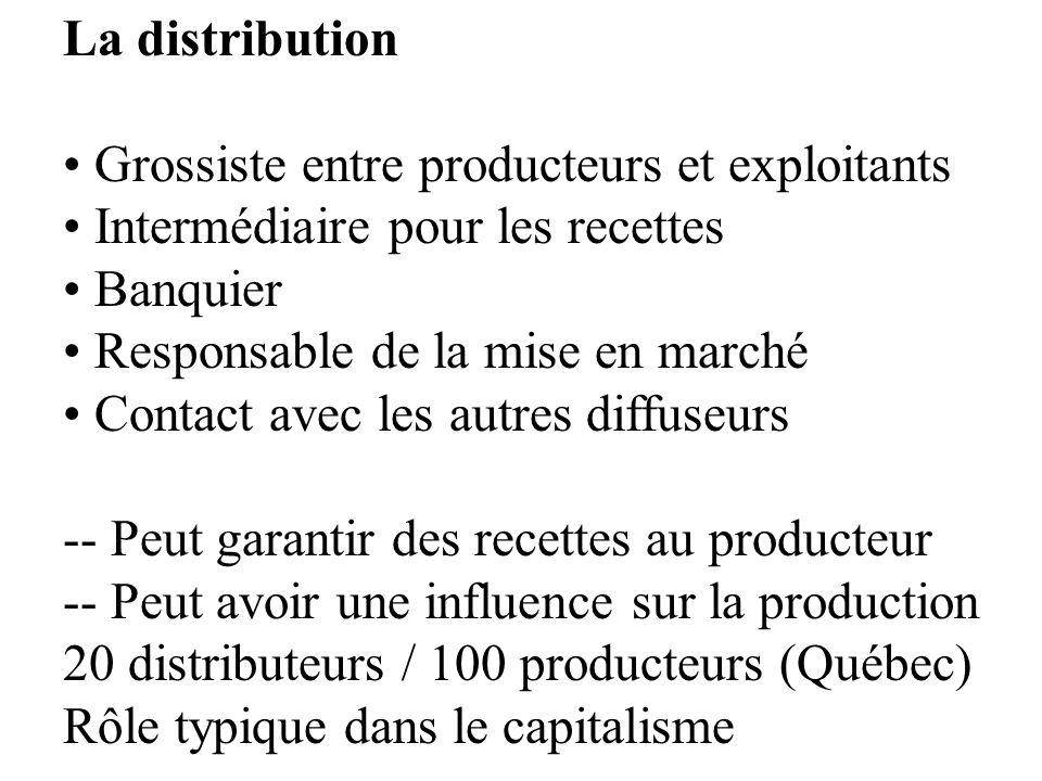 La distribution Grossiste entre producteurs et exploitants. Intermédiaire pour les recettes. Banquier.