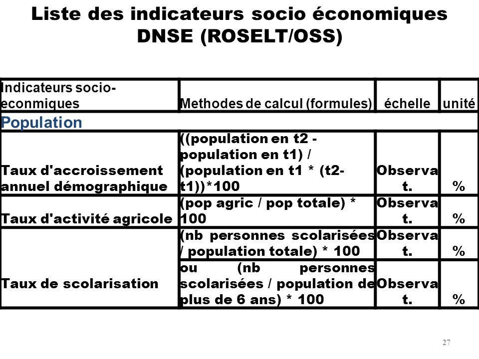 Liste des indicateurs socio économiques DNSE (ROSELT/OSS)