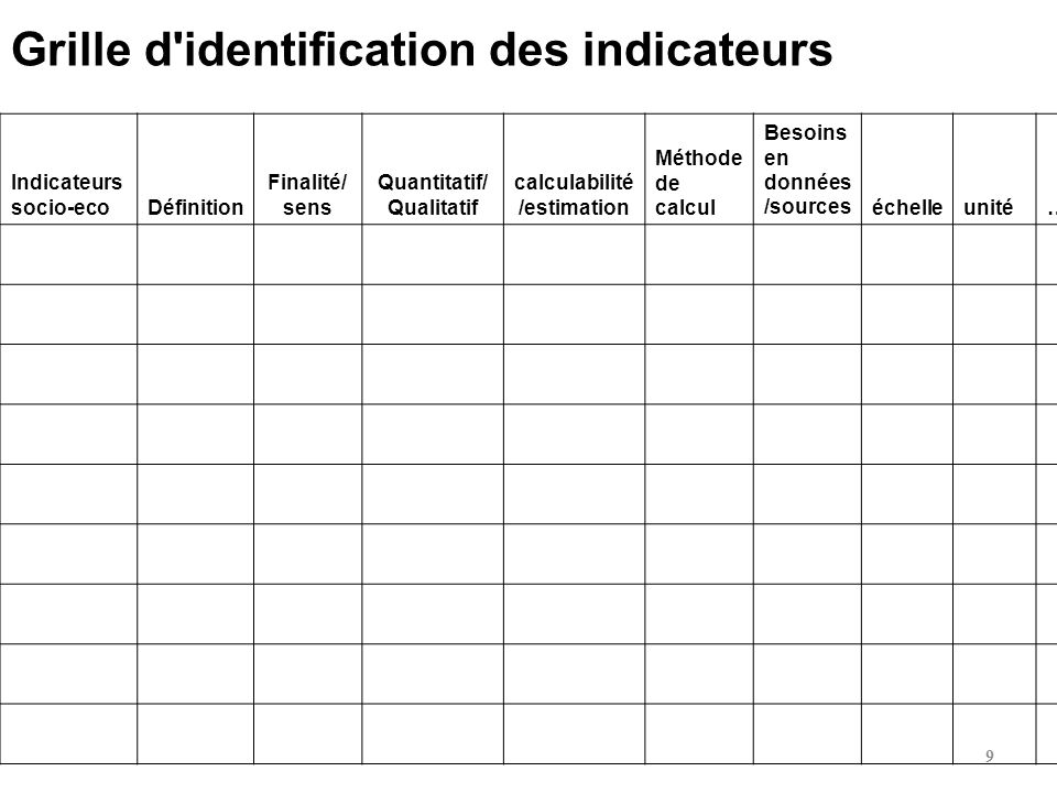 Quantitatif/Qualitatif calculabilité/estimation