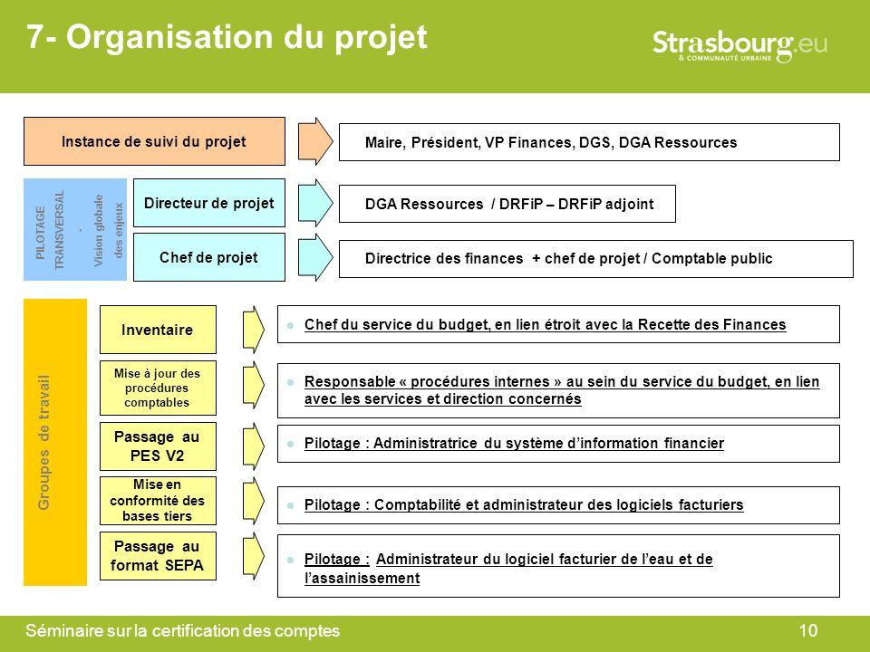 7- Organisation du projet