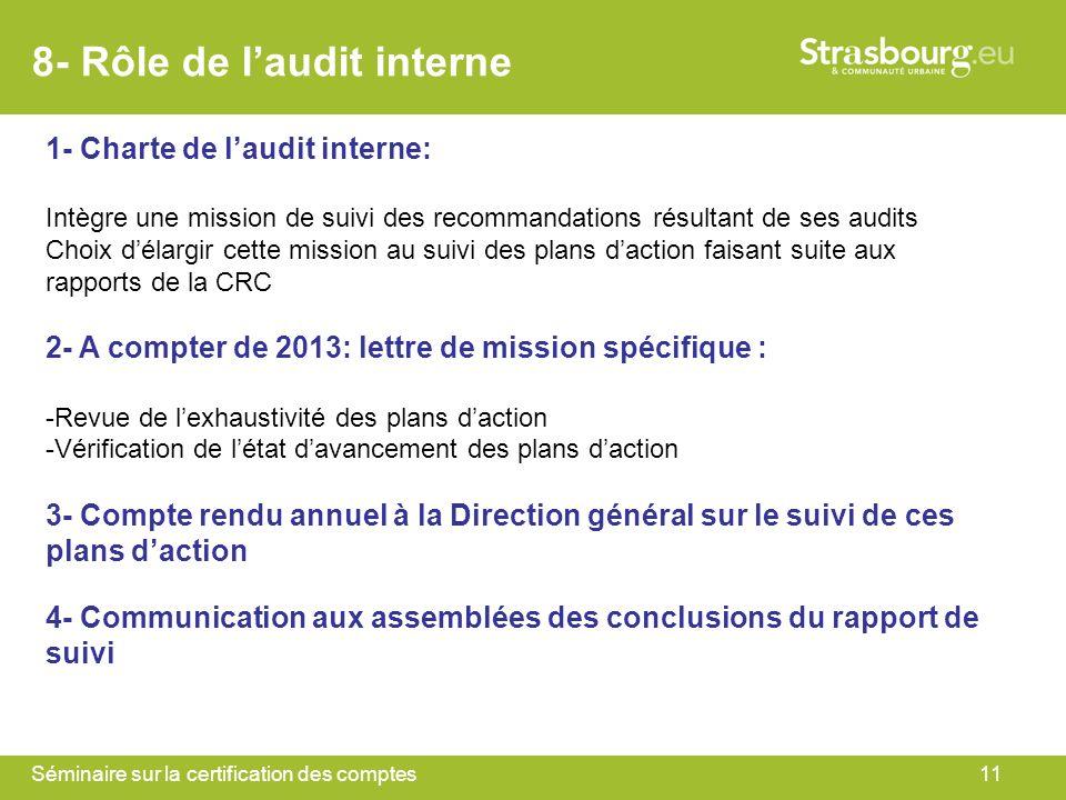 8- Rôle de l'audit interne