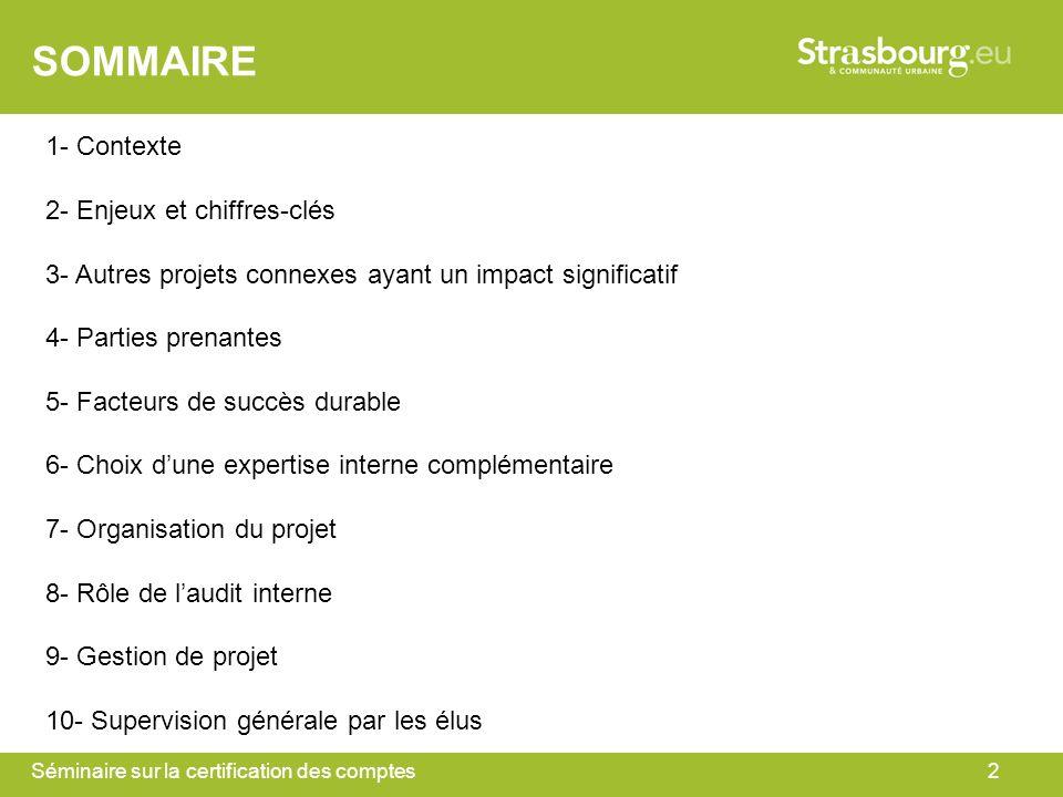 SOMMAIRE 1- Contexte 2- Enjeux et chiffres-clés