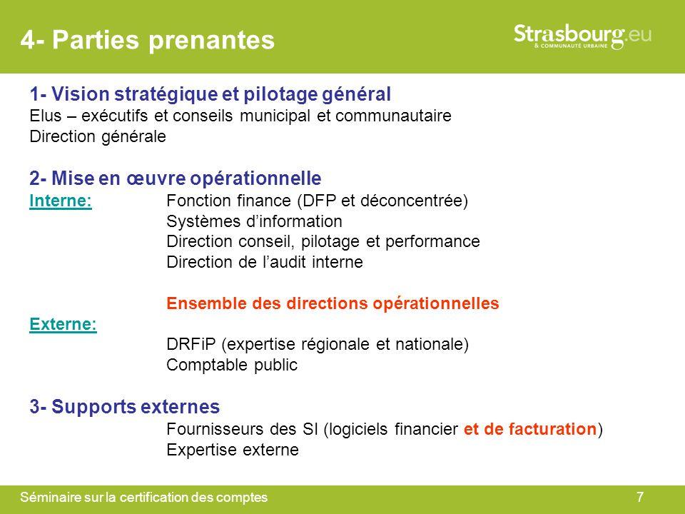 4- Parties prenantes 1- Vision stratégique et pilotage général
