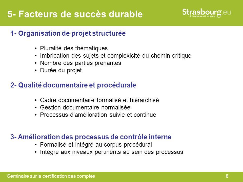 5- Facteurs de succès durable