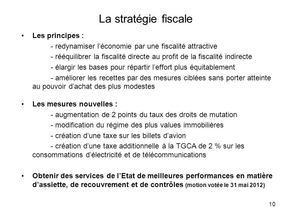 La stratégie fiscale Les principes :