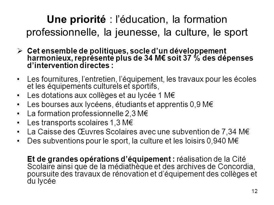 Une priorité : l'éducation, la formation professionnelle, la jeunesse, la culture, le sport