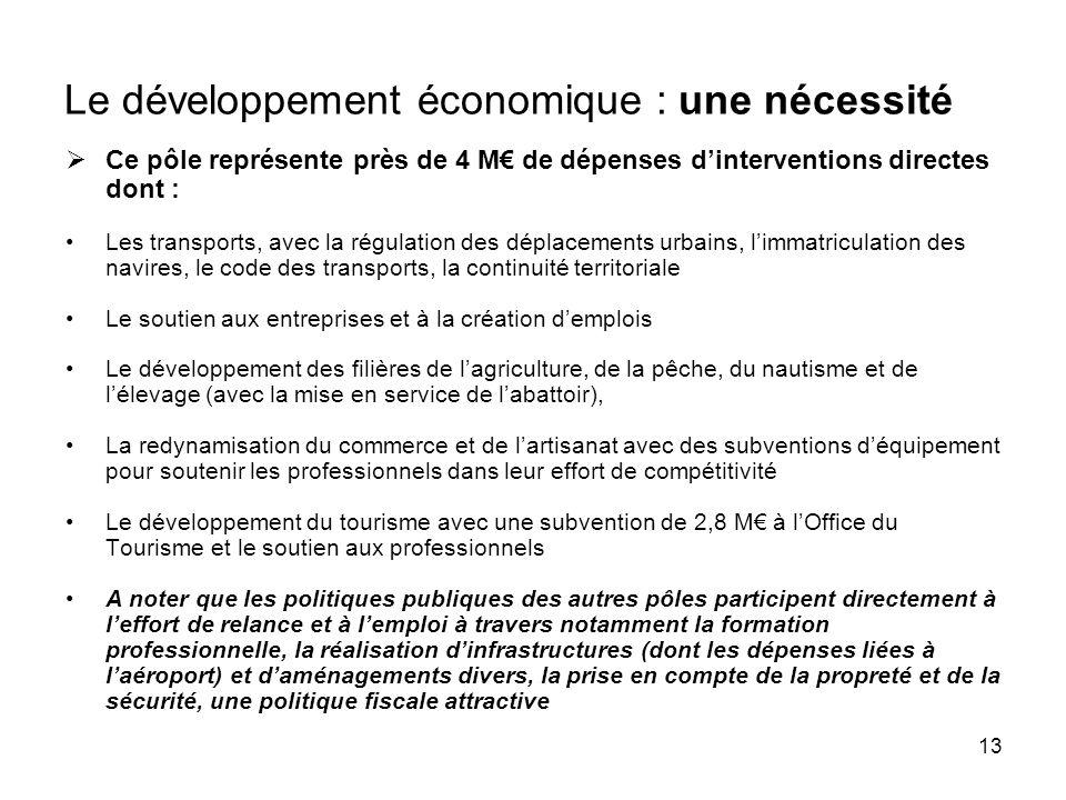 Le développement économique : une nécessité