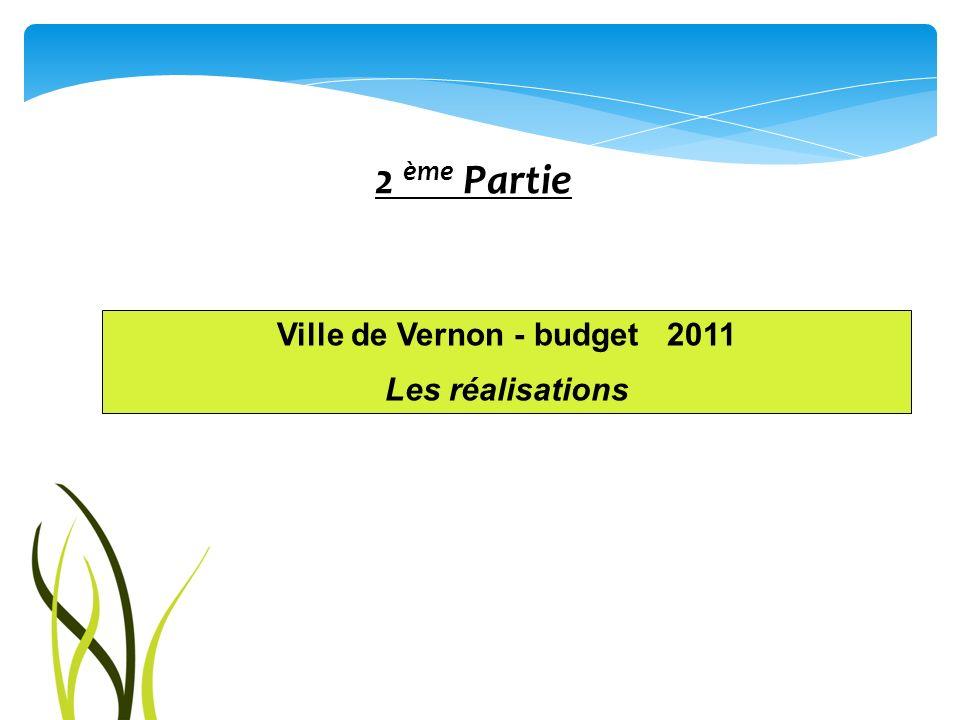 Ville de Vernon - budget 2011