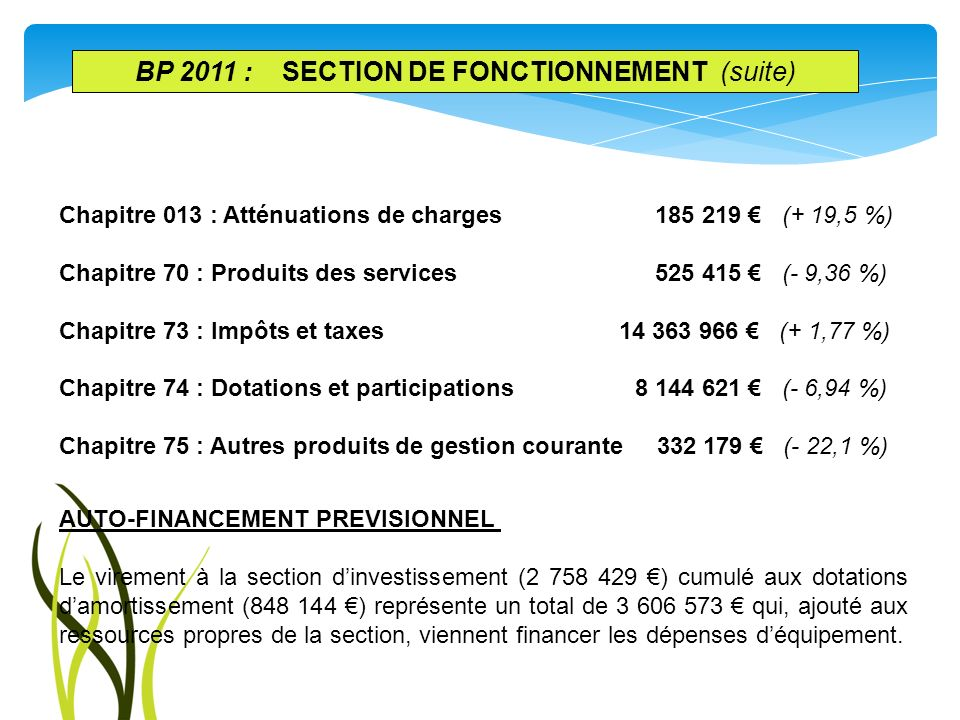 BP 2011 : SECTION DE FONCTIONNEMENT (suite)