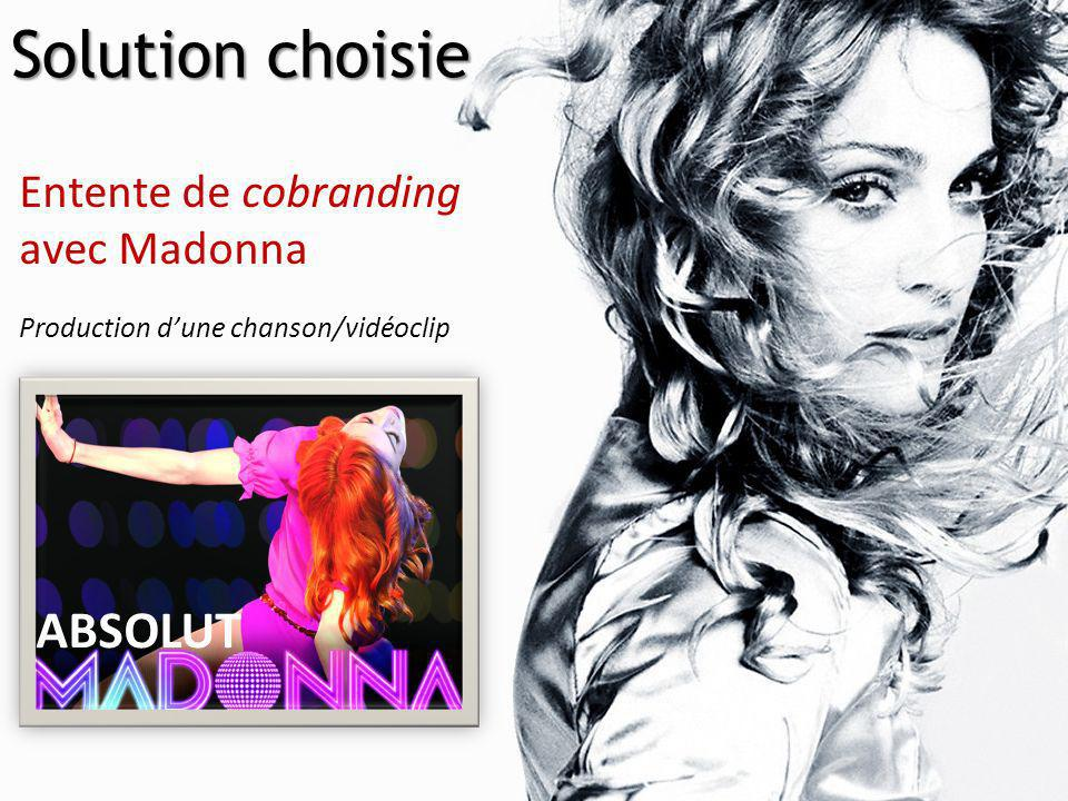 Solution choisie ABSOLUT Entente de cobranding avec Madonna