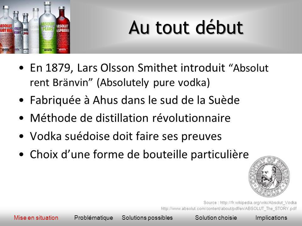 Au tout début En 1879, Lars Olsson Smithet introduit Absolut rent Bränvin (Absolutely pure vodka)