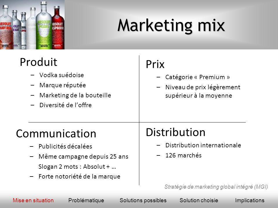 Marketing mix Produit Prix Distribution Communication Vodka suédoise