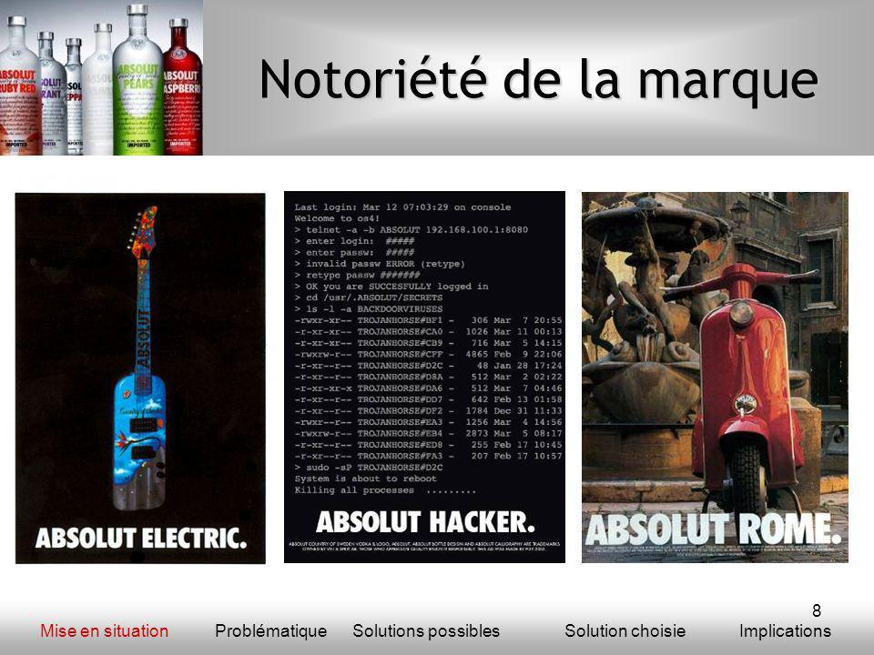 Notoriété de la marque Lien entre la publicité et la forte image de marque d'Absolut Vodka.