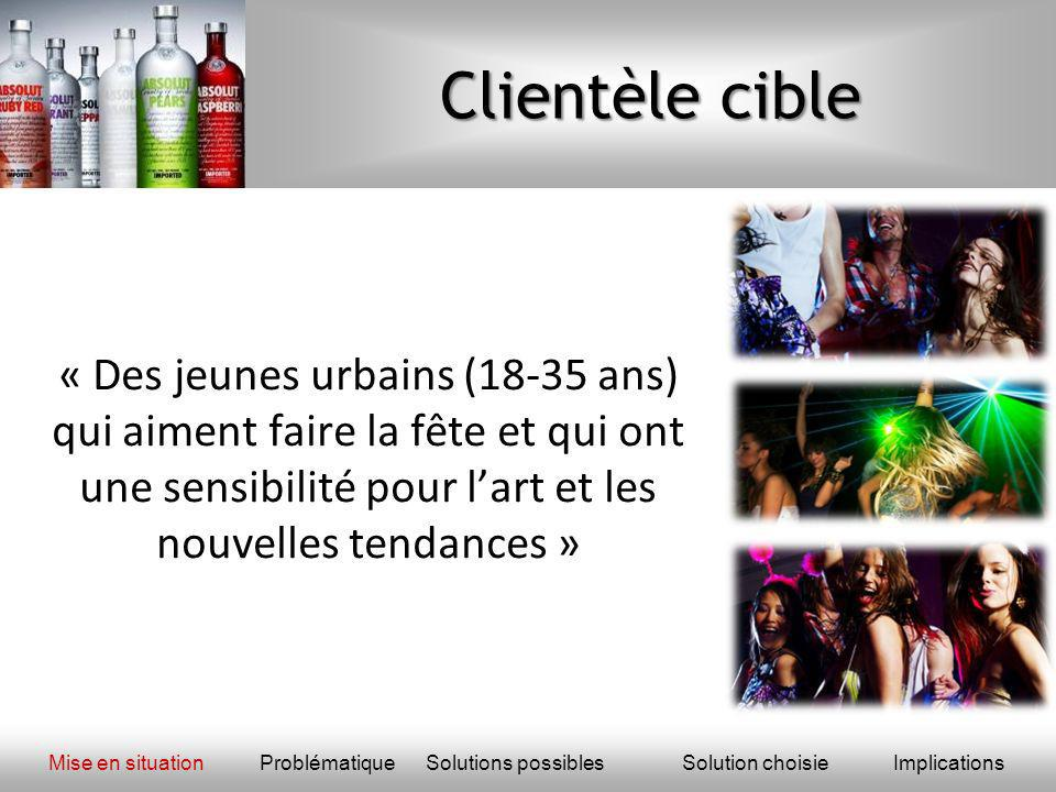 Clientèle cible « Des jeunes urbains (18-35 ans) qui aiment faire la fête et qui ont une sensibilité pour l'art et les nouvelles tendances »