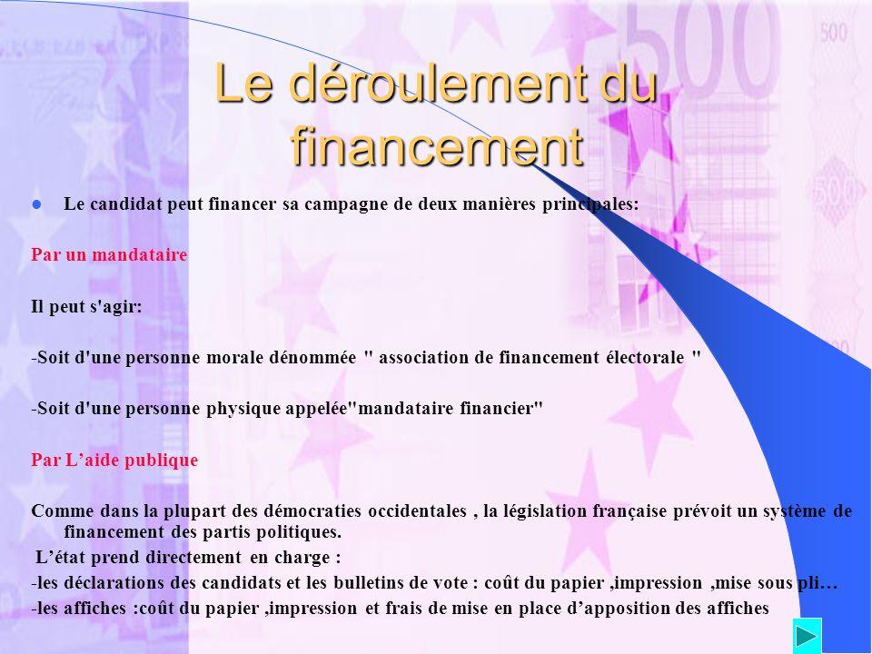 Le déroulement du financement