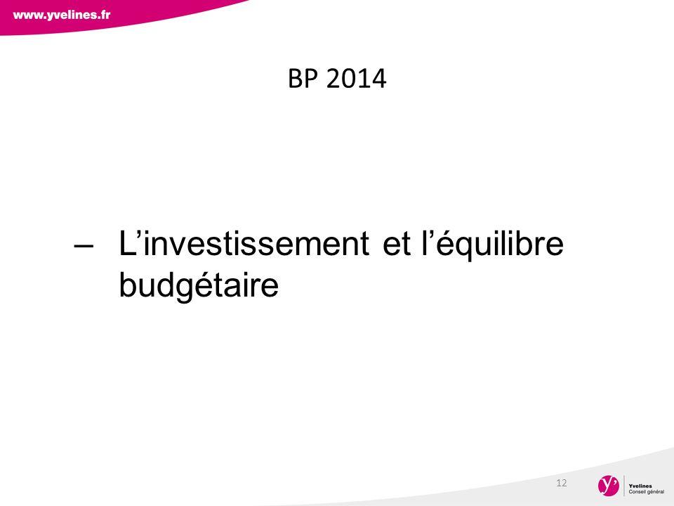 L'investissement et l'équilibre budgétaire